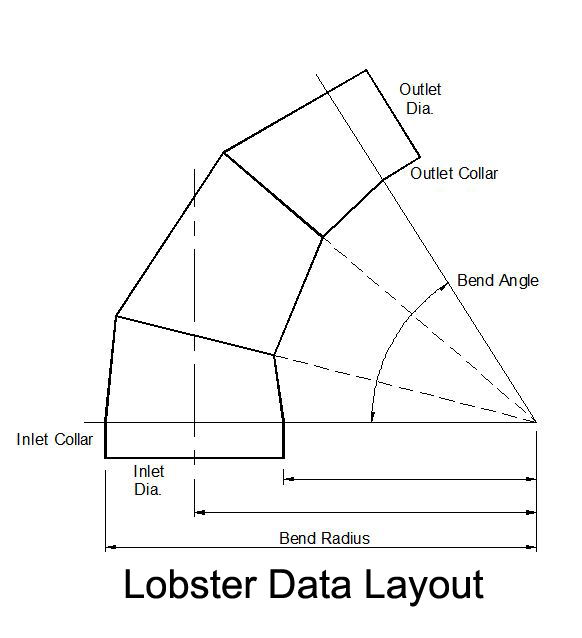 Lobster Back Bend Layout Metal Fabrication