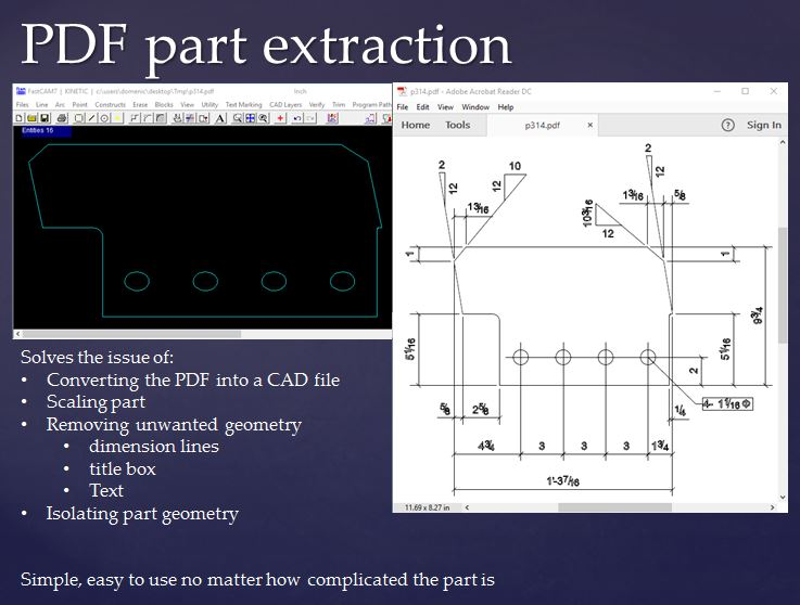 PDF part extraction